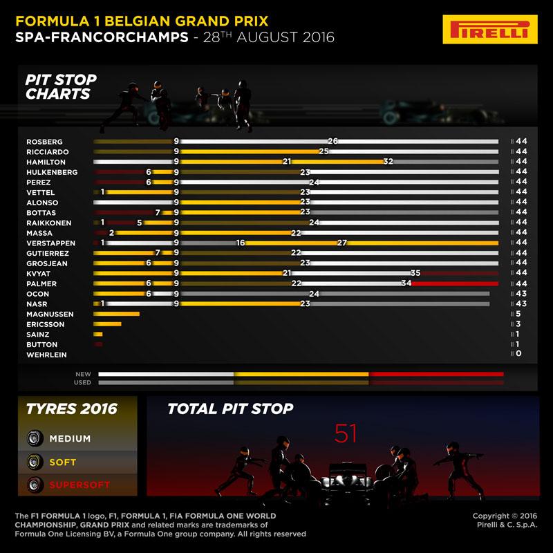 9318_11-Belgian-Race1-4k-EN