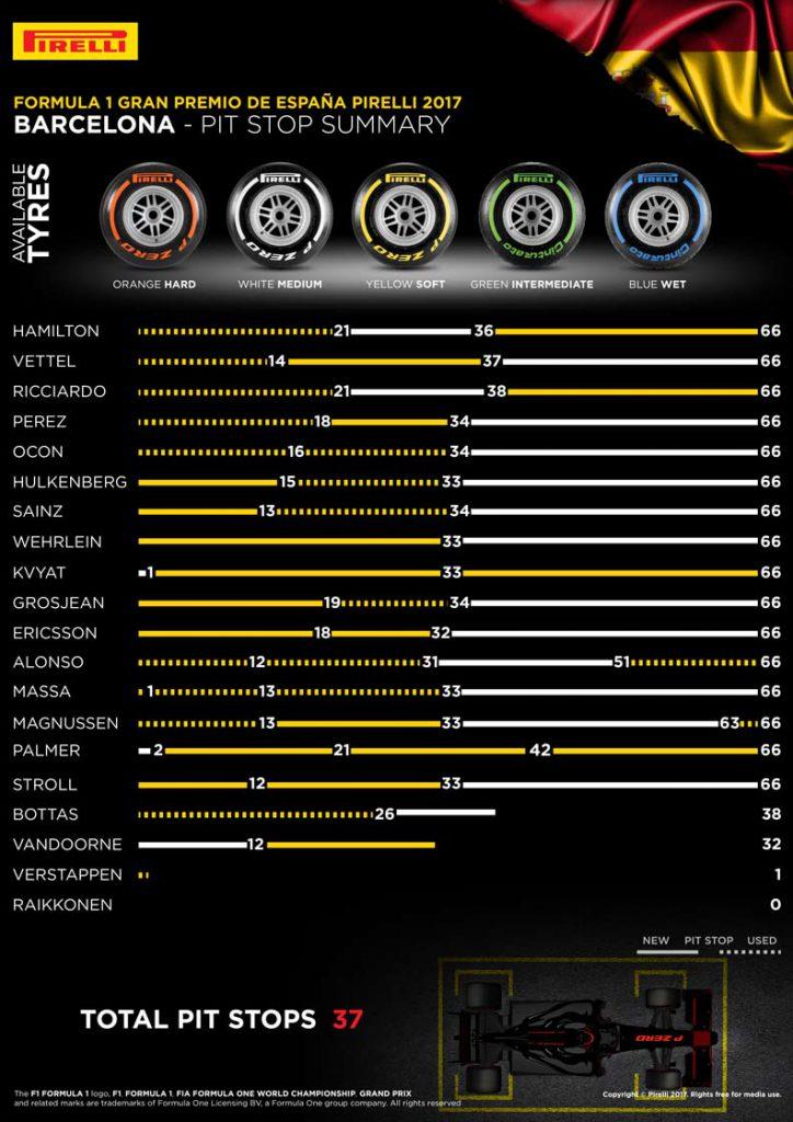 Spain-Pirelli-2