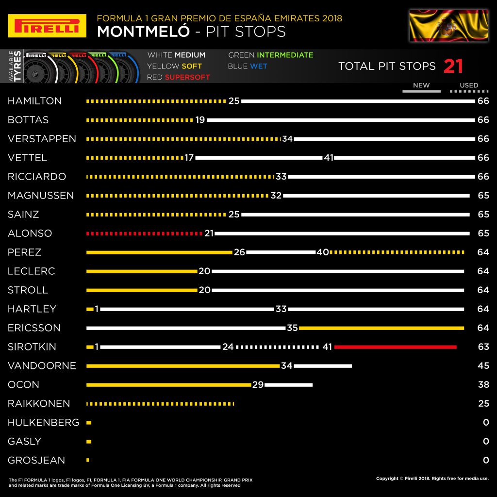 Pirelli-Spain-1