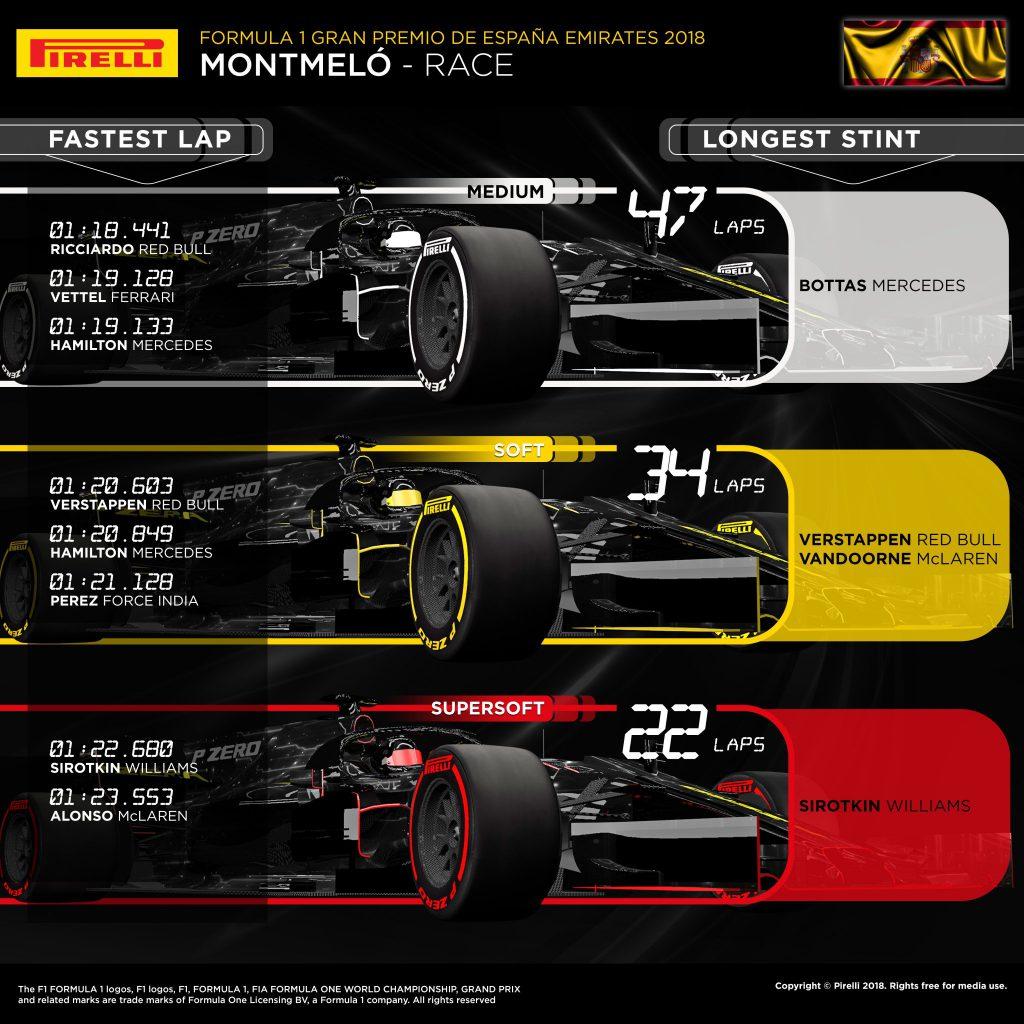 Pirelli-Spain-2